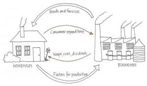 circular-economy-3